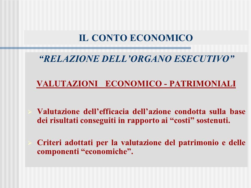 RELAZIONE DELL'ORGANO ESECUTIVO VALUTAZIONI ECONOMICO - PATRIMONIALI