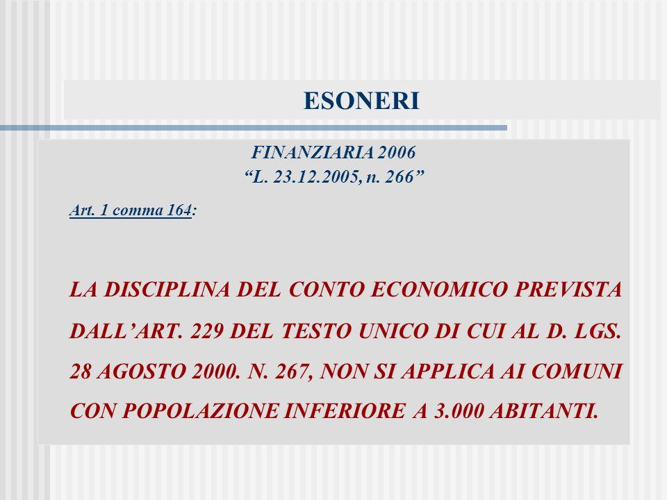 ESONERI FINANZIARIA 2006. L. 23.12.2005, n. 266 Art. 1 comma 164: