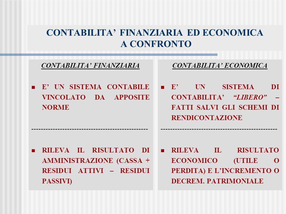 CONTABILITA' FINANZIARIA ED ECONOMICA A CONFRONTO