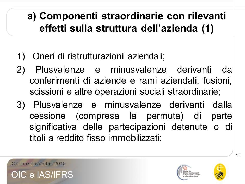 a) Componenti straordinarie con rilevanti effetti sulla struttura dell'azienda (1)
