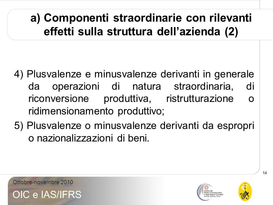 a) Componenti straordinarie con rilevanti effetti sulla struttura dell'azienda (2)