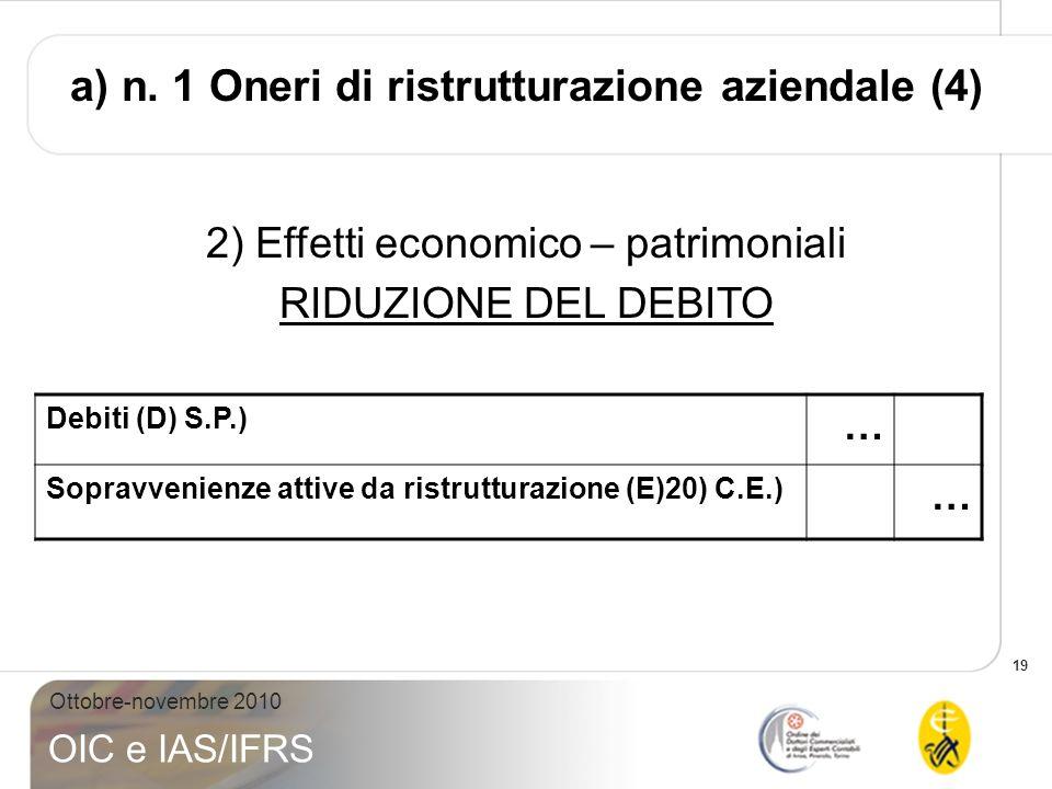 a) n. 1 Oneri di ristrutturazione aziendale (4)