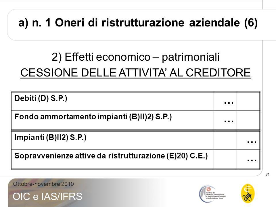 a) n. 1 Oneri di ristrutturazione aziendale (6)