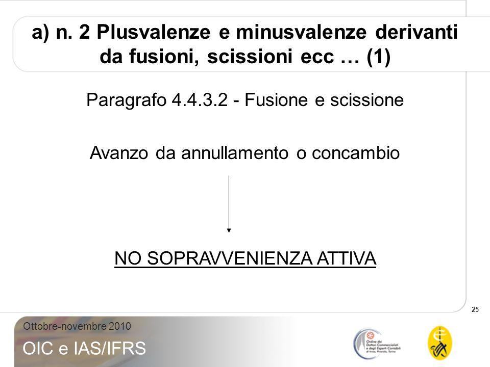 a) n. 2 Plusvalenze e minusvalenze derivanti da fusioni, scissioni ecc … (1)