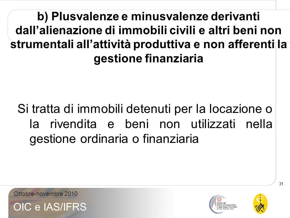 b) Plusvalenze e minusvalenze derivanti dall'alienazione di immobili civili e altri beni non strumentali all'attività produttiva e non afferenti la gestione finanziaria