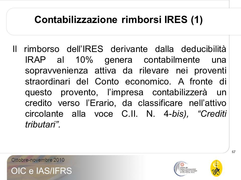 Contabilizzazione rimborsi IRES (1)