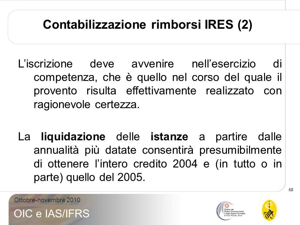 Contabilizzazione rimborsi IRES (2)
