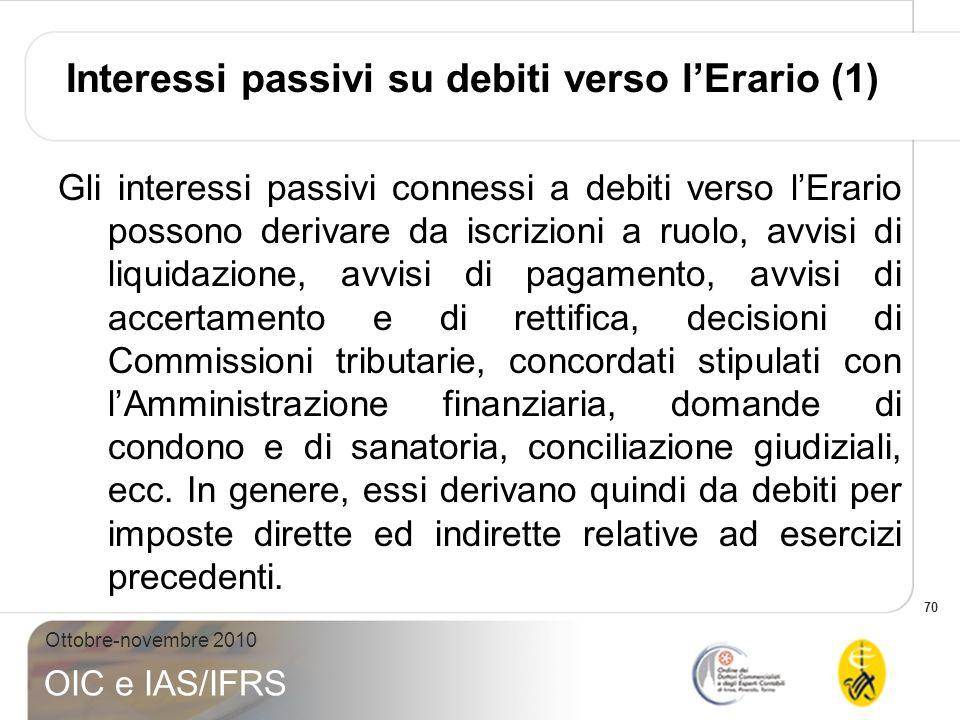 Interessi passivi su debiti verso l'Erario (1)