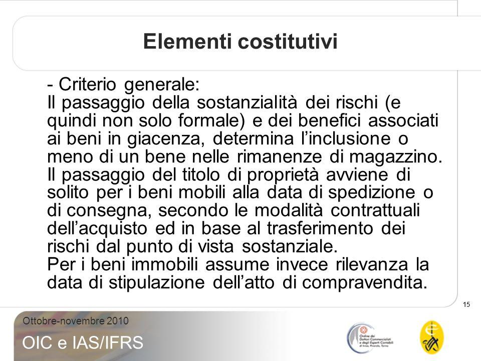 Elementi costitutivi