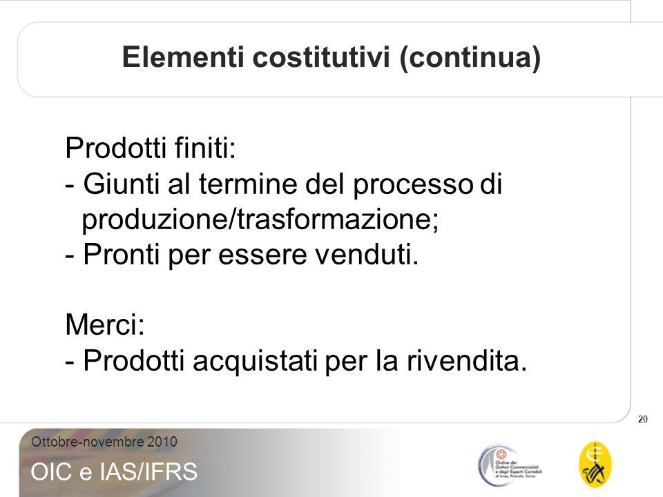 Elementi costitutivi (continua)