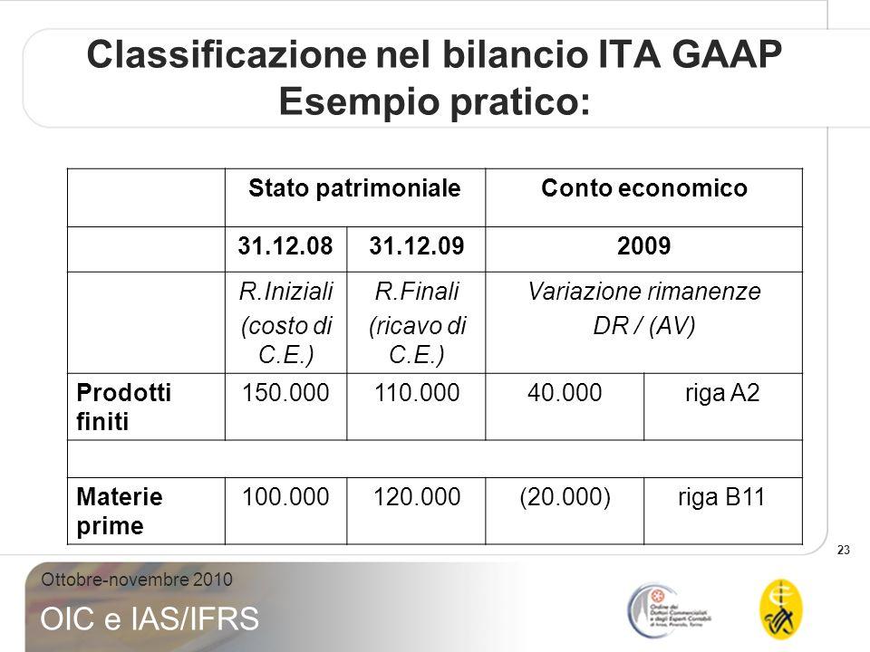 Classificazione nel bilancio ITA GAAP Esempio pratico: