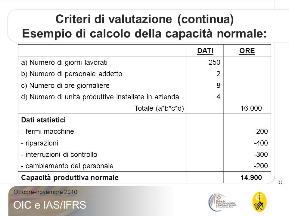Criteri di valutazione (continua) Esempio di calcolo della capacità normale: