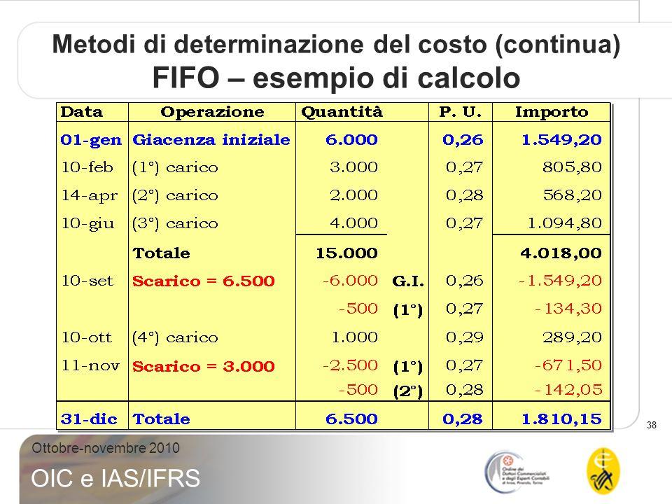 Metodi di determinazione del costo (continua) FIFO – esempio di calcolo
