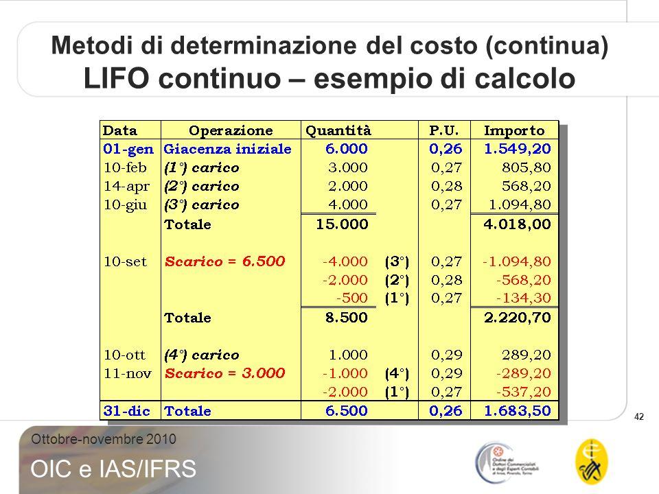 Metodi di determinazione del costo (continua) LIFO continuo – esempio di calcolo
