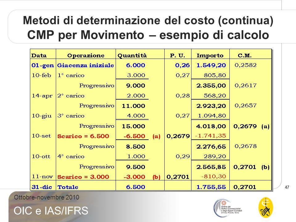 Metodi di determinazione del costo (continua) CMP per Movimento – esempio di calcolo