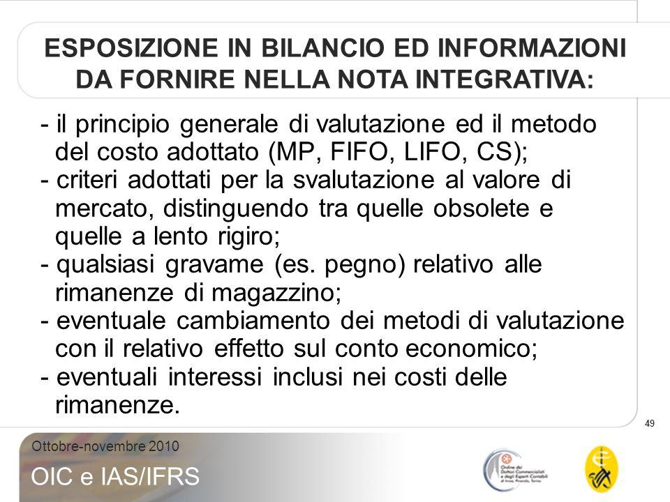 ESPOSIZIONE IN BILANCIO ED INFORMAZIONI DA FORNIRE NELLA NOTA INTEGRATIVA: