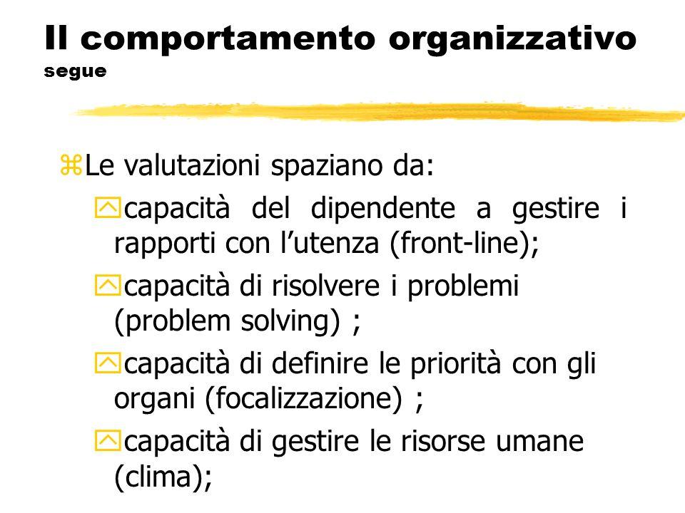 Il comportamento organizzativo segue