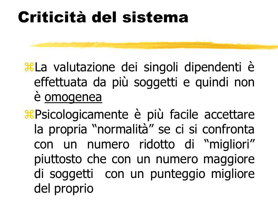 Criticità del sistema La valutazione dei singoli dipendenti è effettuata da più soggetti e quindi non è omogenea.