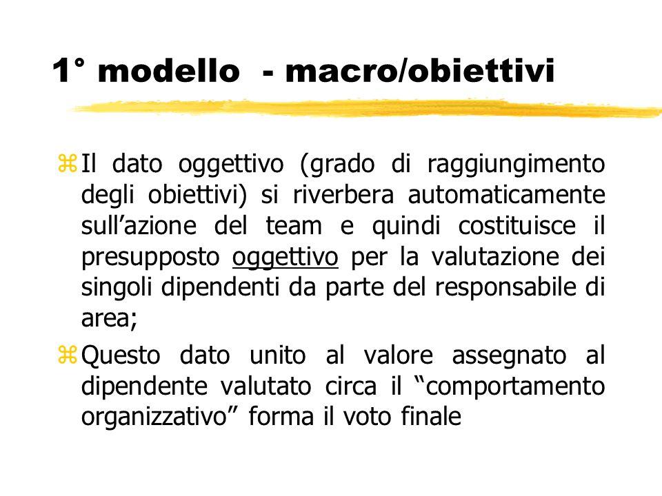 1° modello - macro/obiettivi
