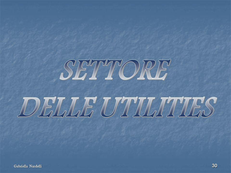 SETTORE DELLE UTILITIES