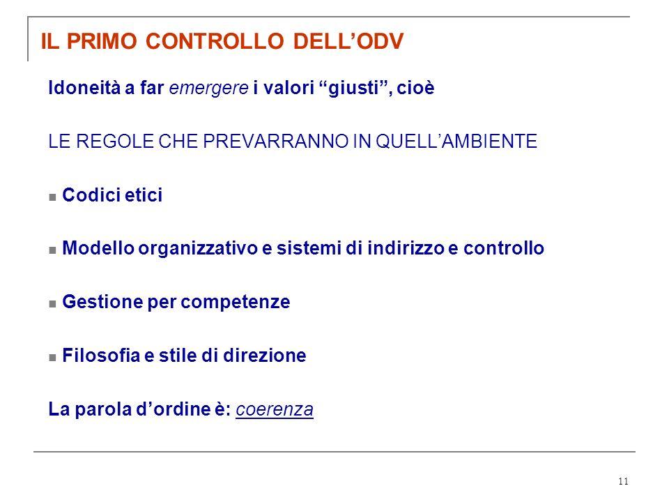 IL PRIMO CONTROLLO DELL'ODV