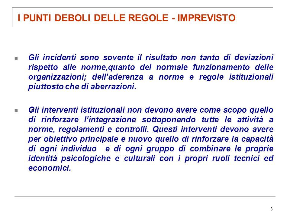 I PUNTI DEBOLI DELLE REGOLE - IMPREVISTO