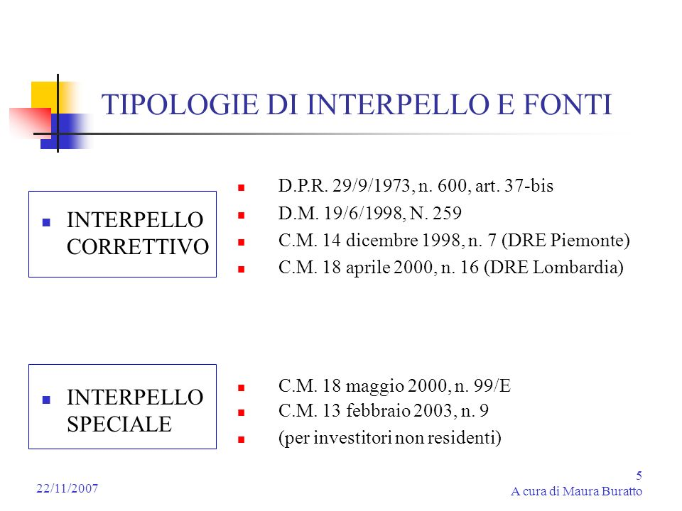 TIPOLOGIE DI INTERPELLO E FONTI