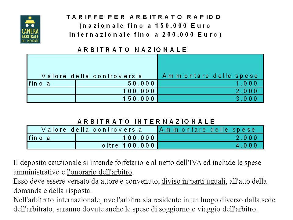 Il deposito cauzionale si intende forfetario e al netto dell IVA ed include le spese amministrative e l onorario dell arbitro.