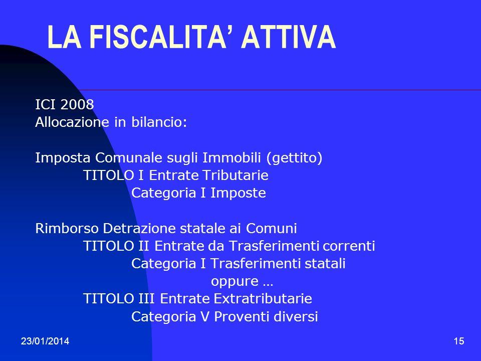 LA FISCALITA' ATTIVA ICI 2008 Allocazione in bilancio: