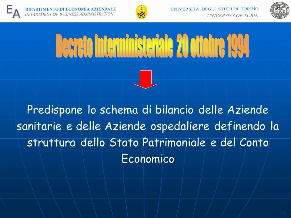 Decreto Interministeriale 20 ottobre 1994