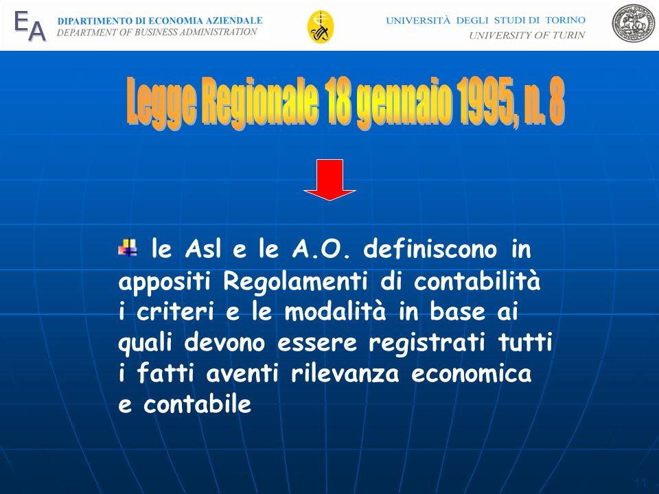 Legge Regionale 18 gennaio 1995, n. 8