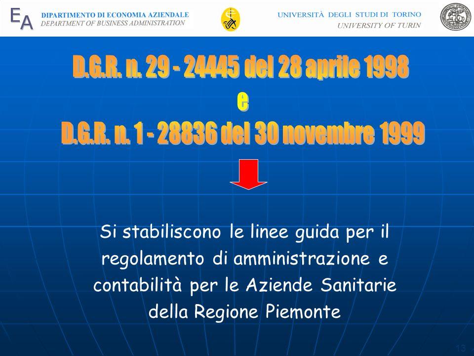 D.G.R. n. 29 - 24445 del 28 aprile 1998 e. D.G.R. n. 1 - 28836 del 30 novembre 1999.