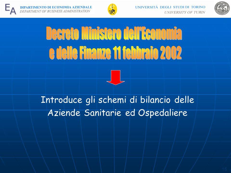Decreto Ministero dell Economia e delle Finanze 11 febbraio 2002