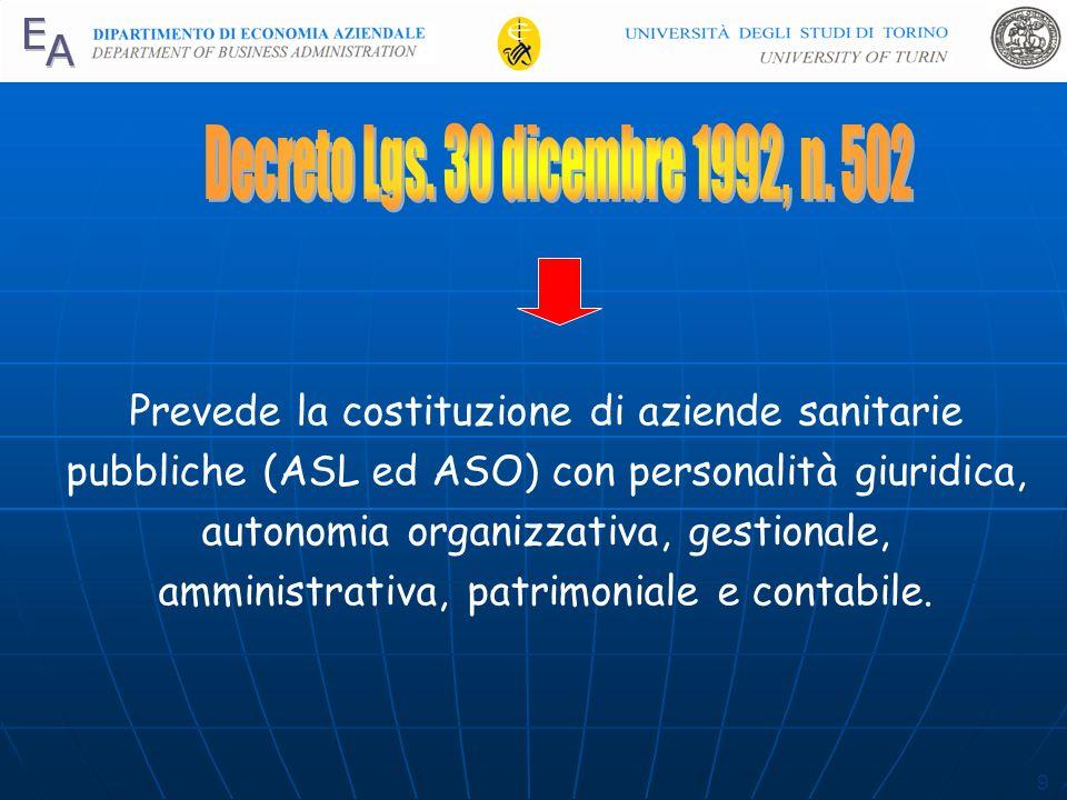 Decreto Lgs. 30 dicembre 1992, n. 502