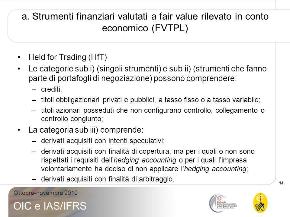a. Strumenti finanziari valutati a fair value rilevato in conto economico (FVTPL)
