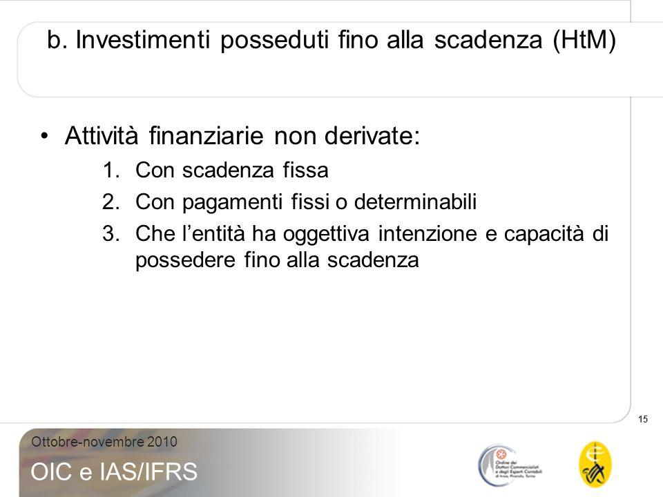 b. Investimenti posseduti fino alla scadenza (HtM)