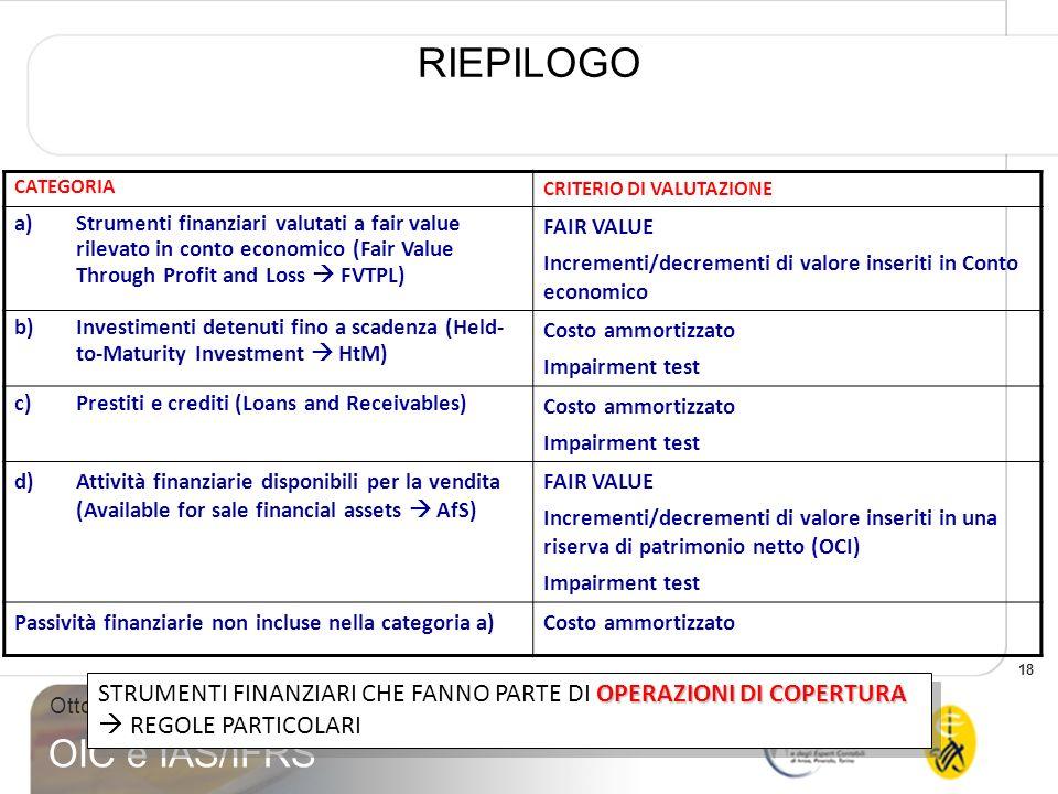 RIEPILOGO CATEGORIA. CRITERIO DI VALUTAZIONE.