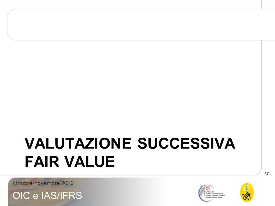 VALUTAZIONE SUCCESSIVA FAIR VALUE