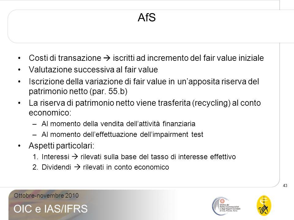 AfS Costi di transazione  iscritti ad incremento del fair value iniziale. Valutazione successiva al fair value.