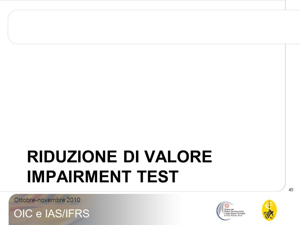RIDUZIONE DI VALORE IMPAIRMENT TEST