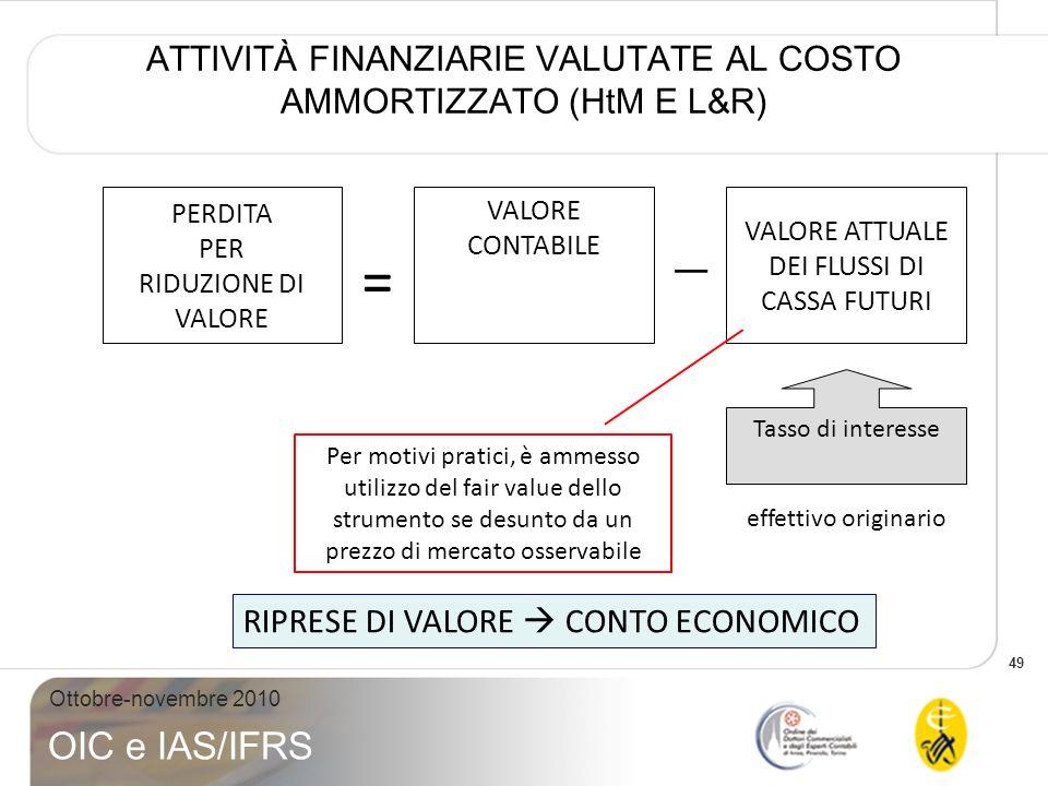 ATTIVITÀ FINANZIARIE VALUTATE AL COSTO AMMORTIZZATO (HtM E L&R)