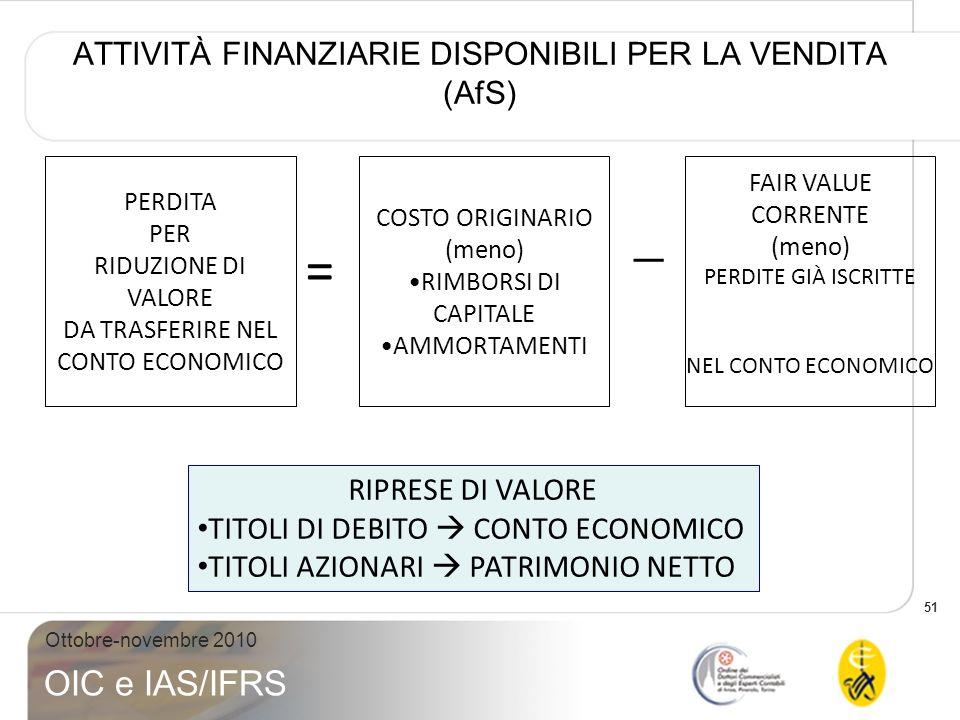 ATTIVITÀ FINANZIARIE DISPONIBILI PER LA VENDITA (AfS)