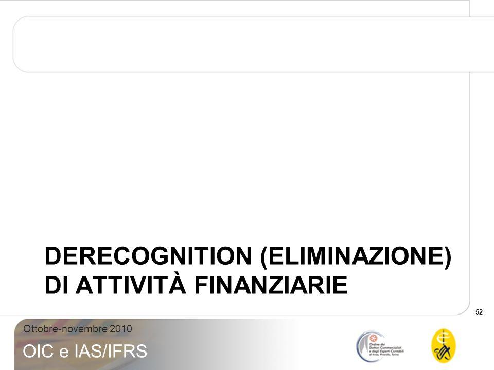 DERECOGNITION (ELIMINAZIONE) DI ATTIVITÀ FINANZIARIE