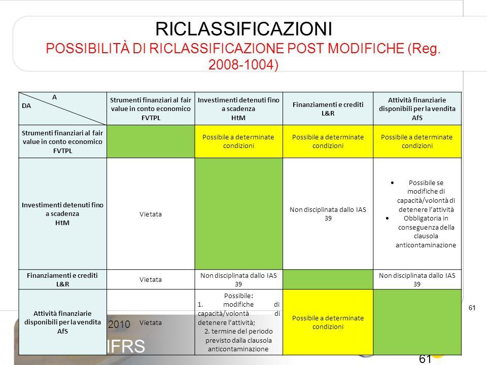 RICLASSIFICAZIONI POSSIBILITÀ DI RICLASSIFICAZIONE POST MODIFICHE (Reg
