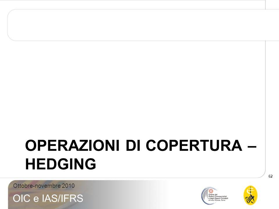 OPERAZIONI DI COPERTURA – HEDGING