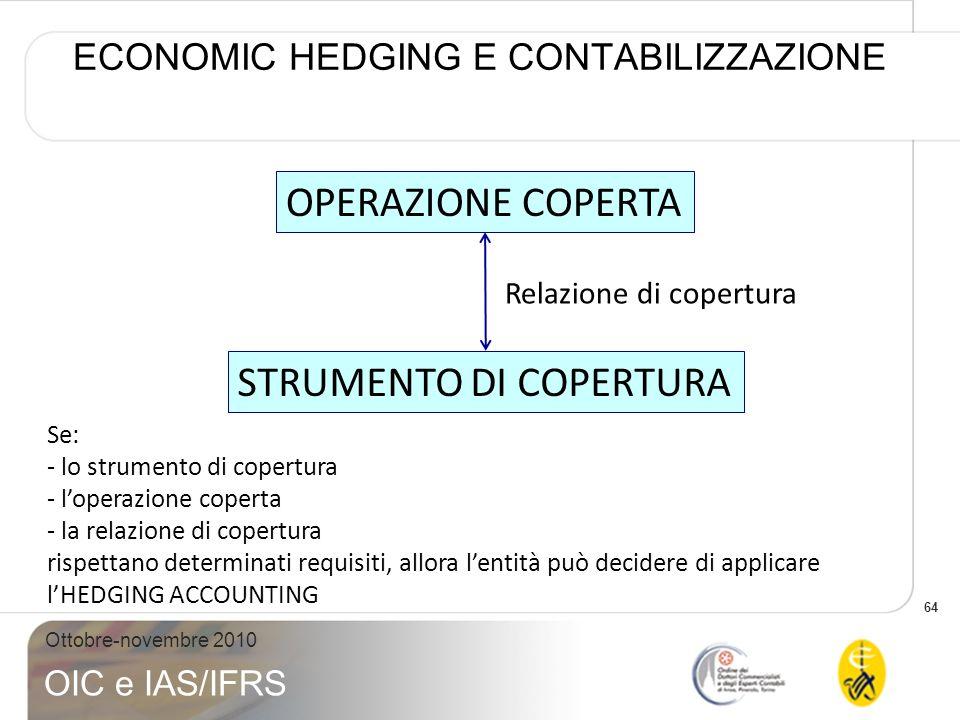 ECONOMIC HEDGING E CONTABILIZZAZIONE