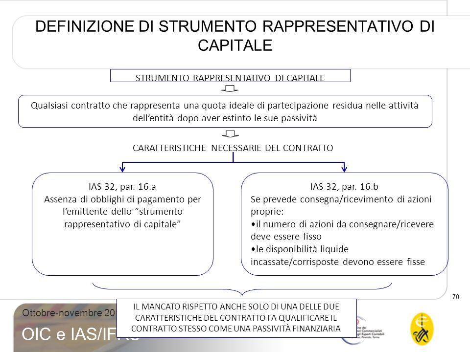 DEFINIZIONE DI STRUMENTO RAPPRESENTATIVO DI CAPITALE