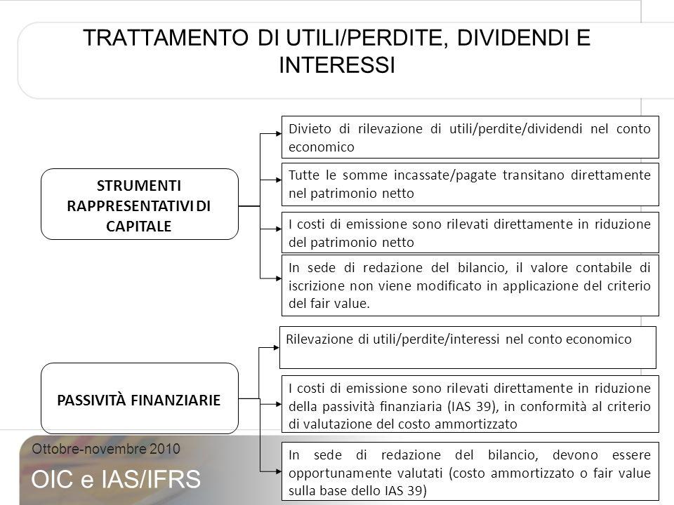 TRATTAMENTO DI UTILI/PERDITE, DIVIDENDI E INTERESSI