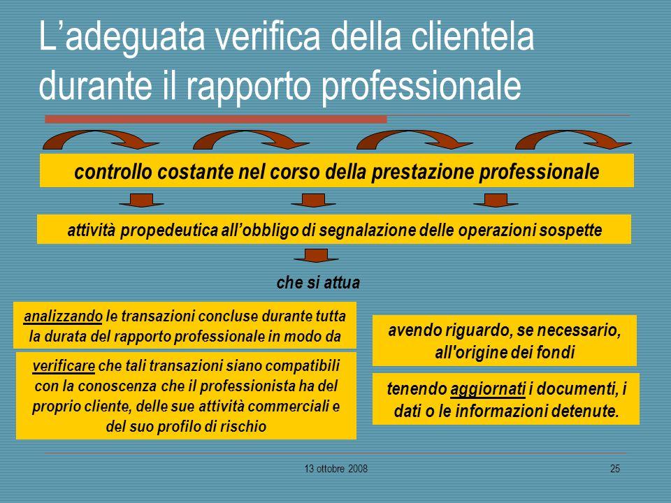 L'adeguata verifica della clientela durante il rapporto professionale