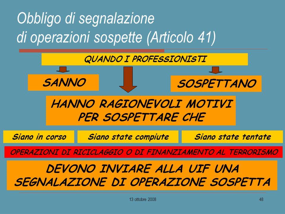 Obbligo di segnalazione di operazioni sospette (Articolo 41)